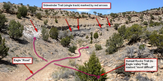 Peach Valley: Intersection of Eagle Road and Sidewinder Trail