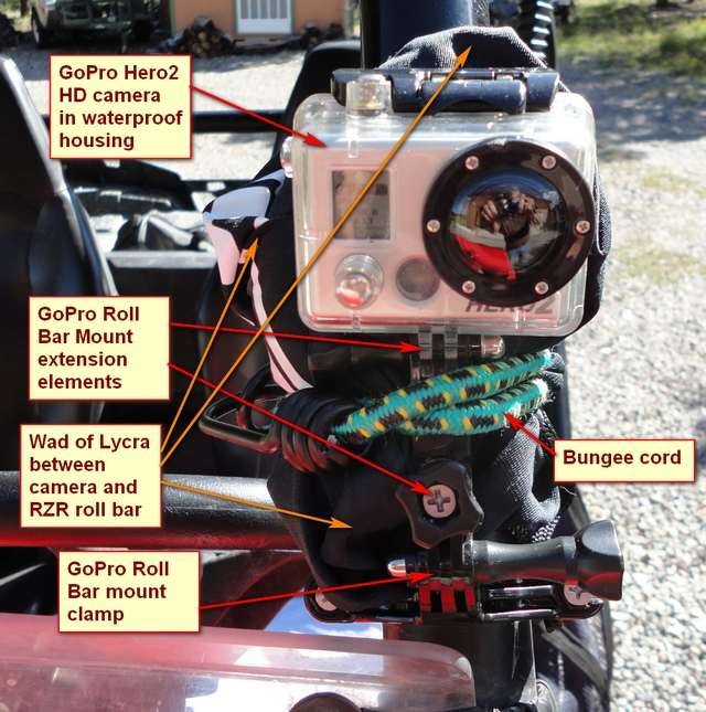Front view of the camera mounted with the Lycra shock absorber material.