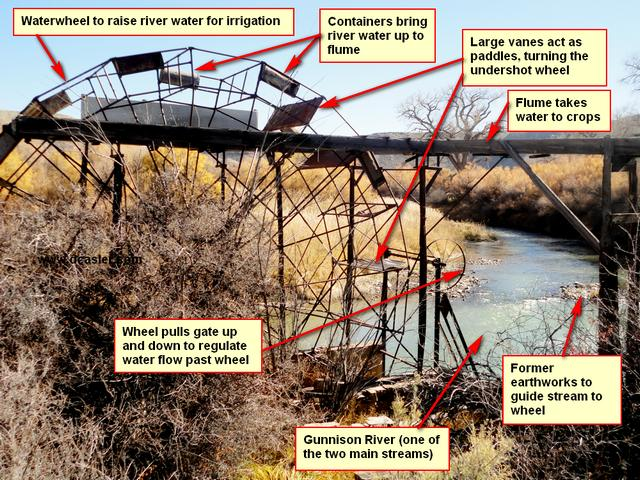 Undershot waterwheel designed to lift water out of the Gunnison for crop irrigation